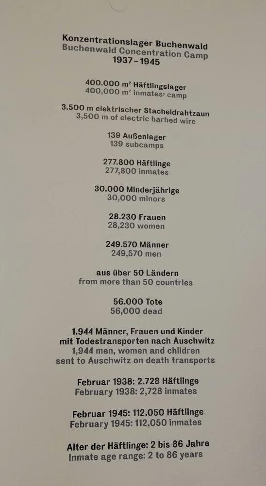 Klasse 9 besuchte das KZ Buchenwald